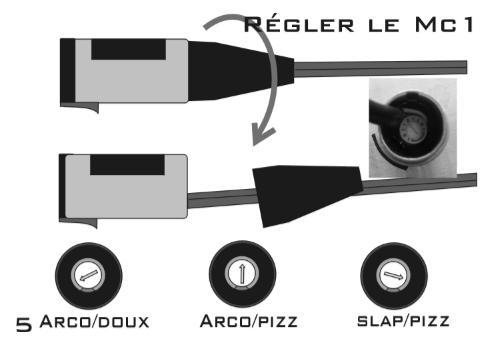 réglage micro instrument mc1